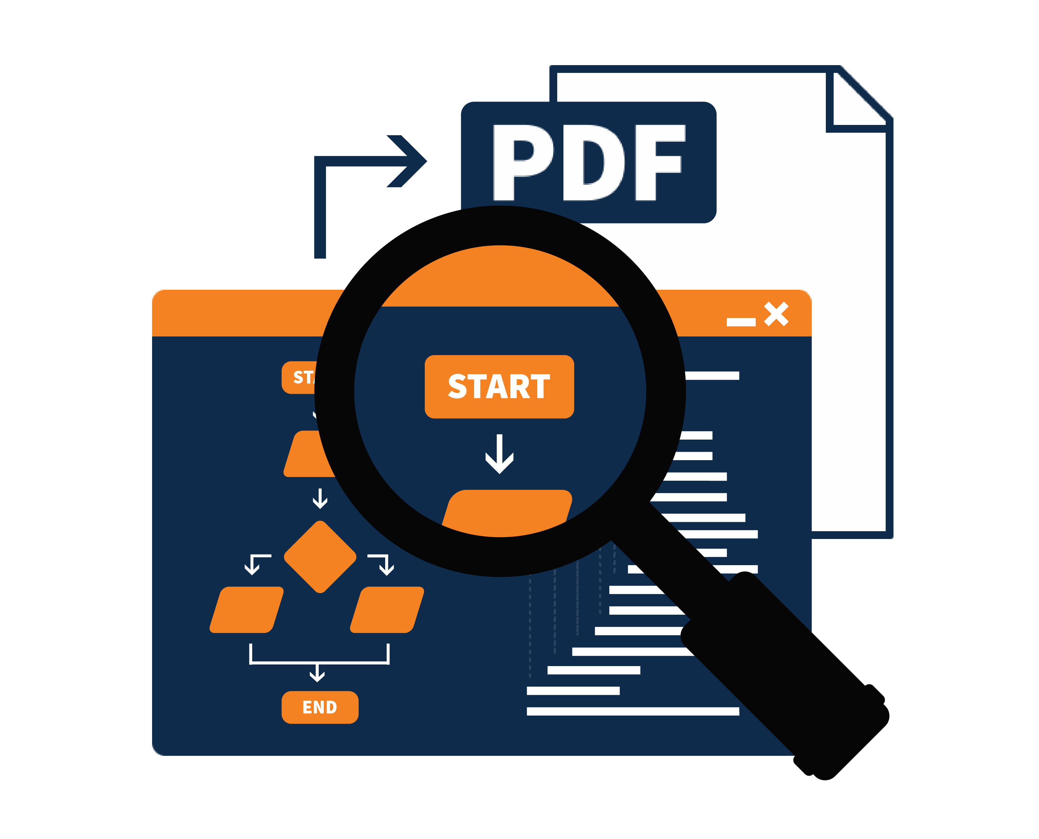 Harness The Power Of Pdf With The Itext Pdf Engine