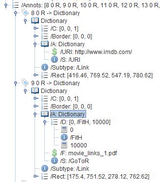 Internal view of the PDF