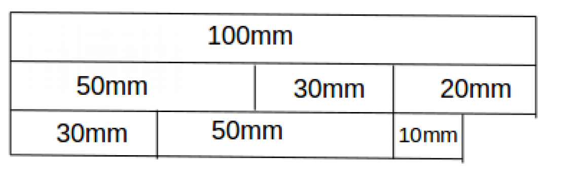 Table with cells of different width