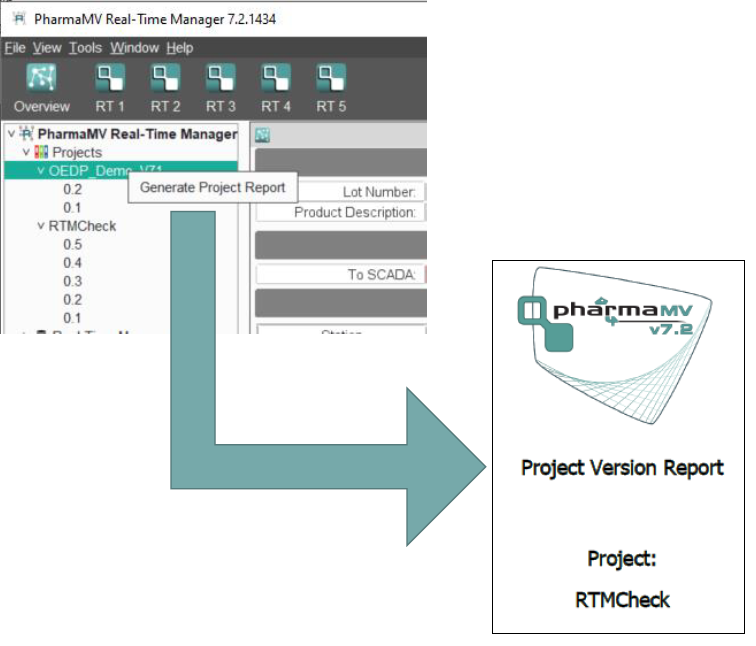 A demonstration project in RT Manager showing how project version reports can be generated