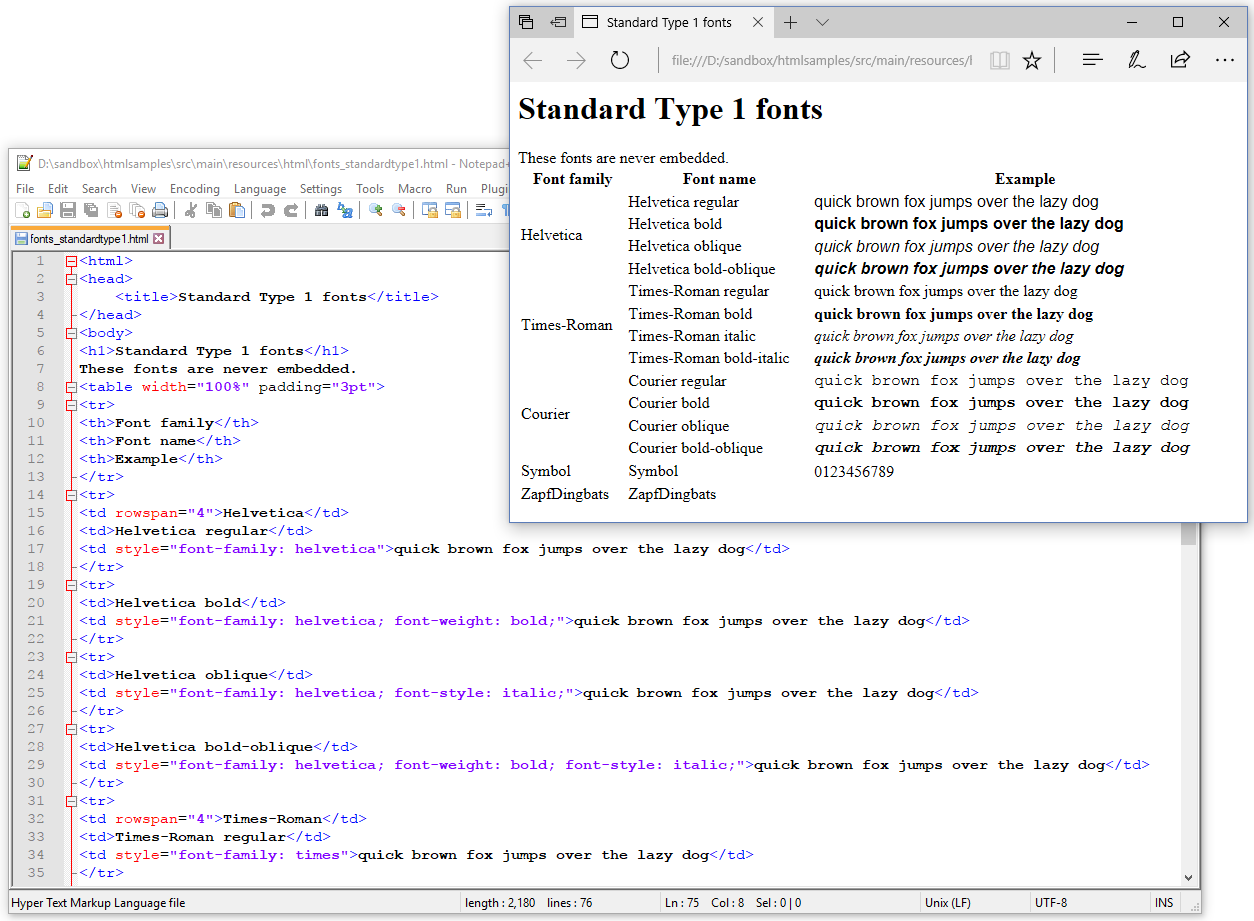 Figure 6.1: Standard Type 1 fonts (HTML)