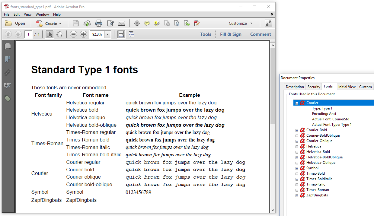 Figure 6.2: Standard Type 1 fonts (PDF)