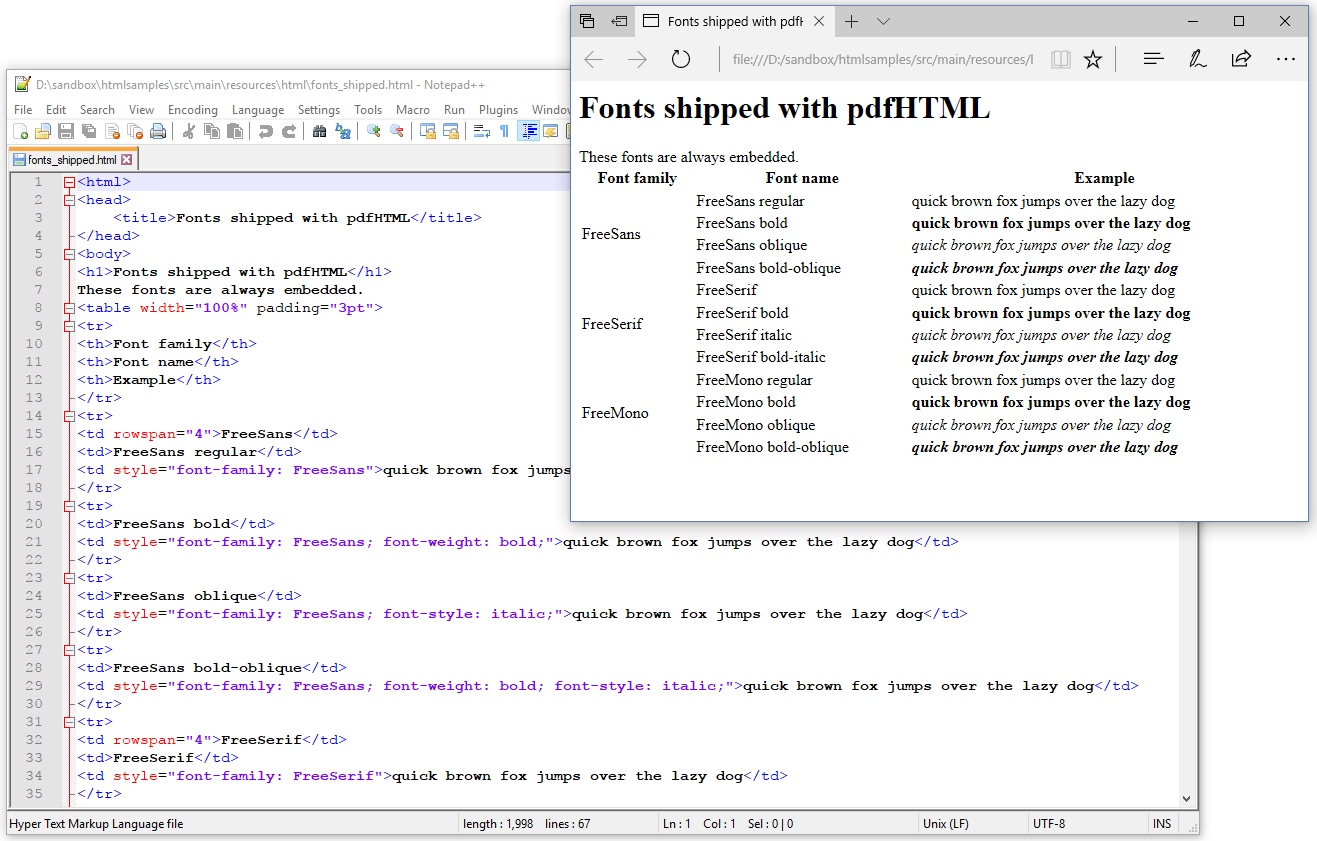Figure 6.3: Fonts shipped with pdfHTML (HTML)