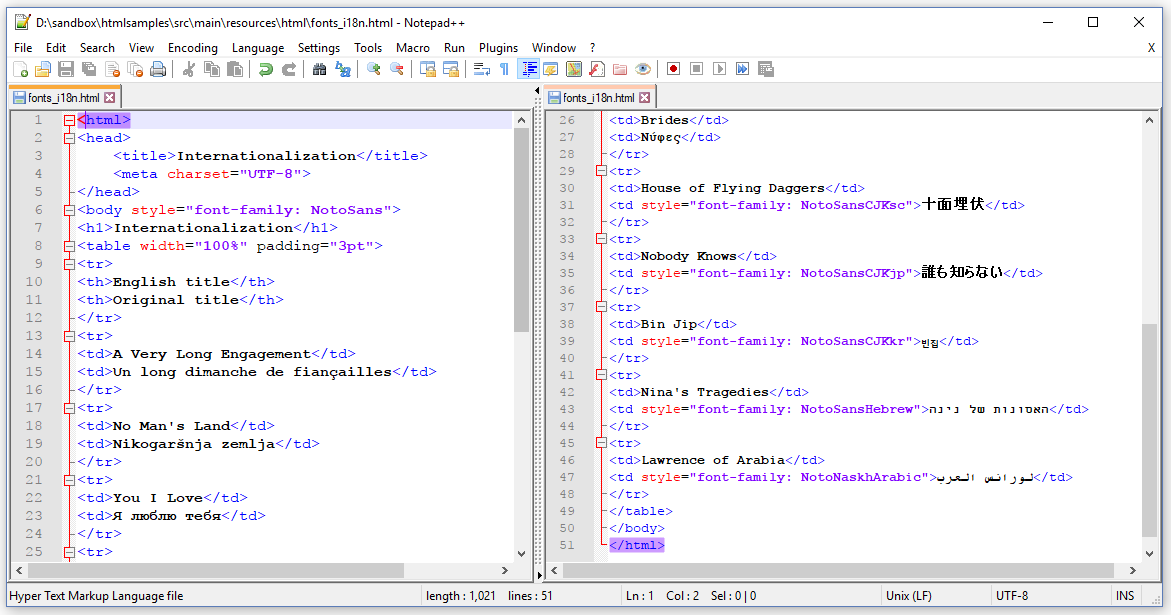 Figure 6.17: Internationalization (HTML code)