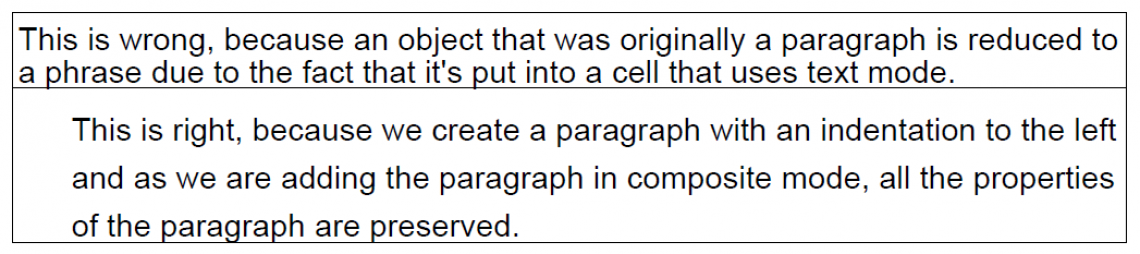 Cell in text mode, cell in composite mode