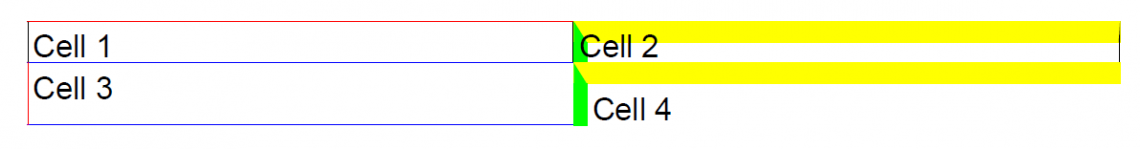 Different cell border widths and colors