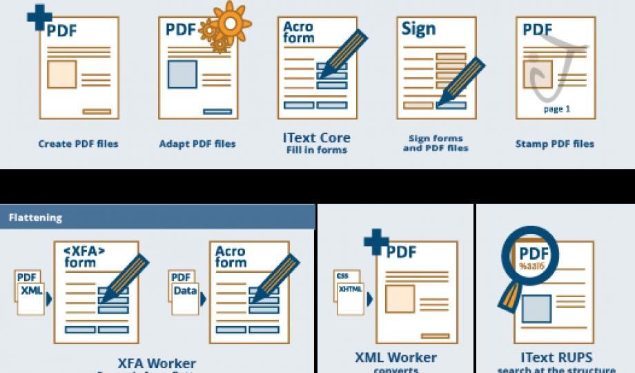 iText 5 | iText PDF